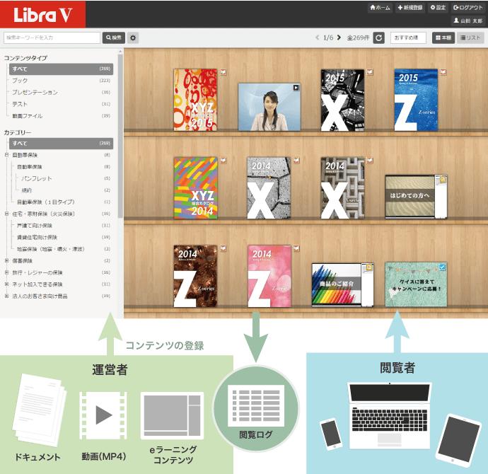 """Libra Vで実現する""""使える""""デジタルライブラリ"""